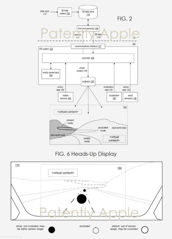 苹果新专利:自适应增强现实抬头显示器