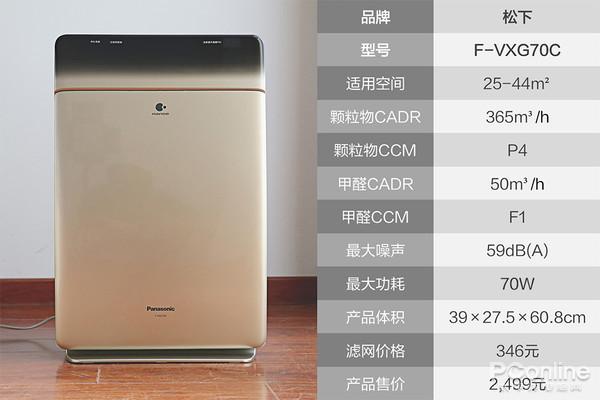 松下F-VXG70C空气净化器质量调查 性能令人失望