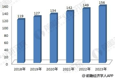 2018年激光加工设备制造行业分析