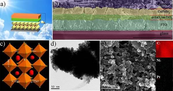 合金调控碳电极功函数改善无机钙钛矿太阳能电池的电荷提取