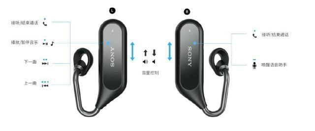 想买完全无线耳机?或许可以等等索尼的这两款新品