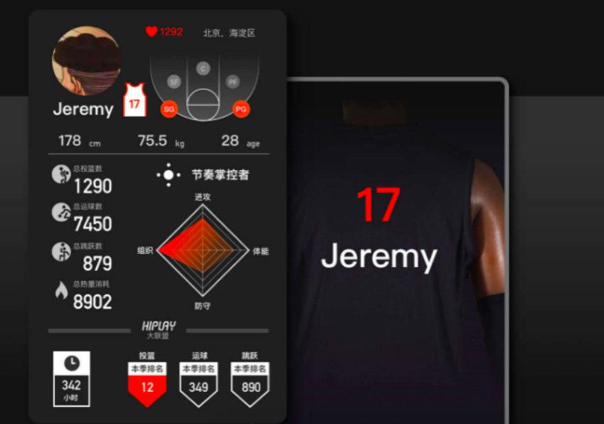 哈哈篮球:深耕MEMS传感器 投篮动作实时识别准确率高达95%