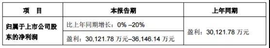中美贸易大战 苹果供应商蓝思科技/歌尔股份/立讯精密等惨遭冲击