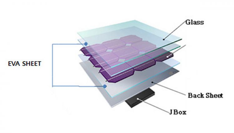 印度政府发起对光伏组件EVA薄膜反倾销调查