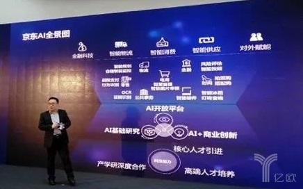 京东首披AI全景图,AI开放平台Neuhub抢镜发布!