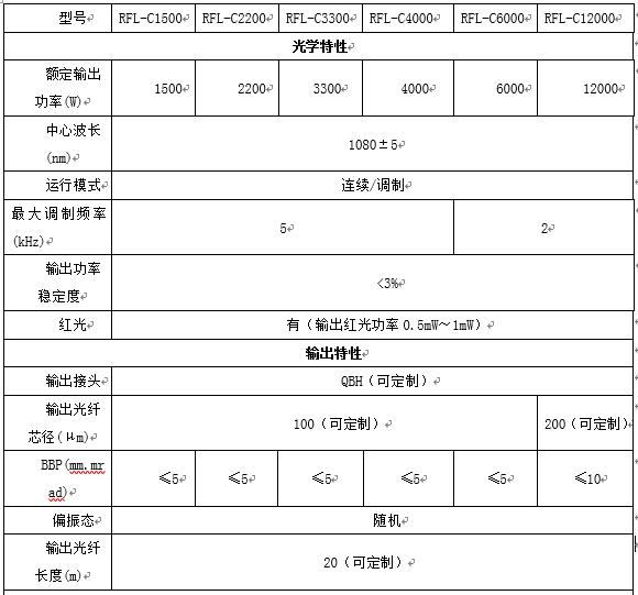 武汉锐科光纤激光技术股份有限公司即将亮相OFweek2018(第五届)中国激光在线展会