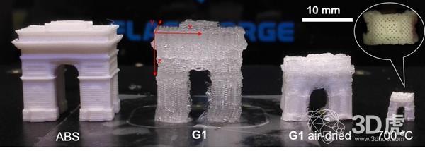 """达特茅斯大学开发出可对刺激作出反应的""""智能""""3D打印材料"""