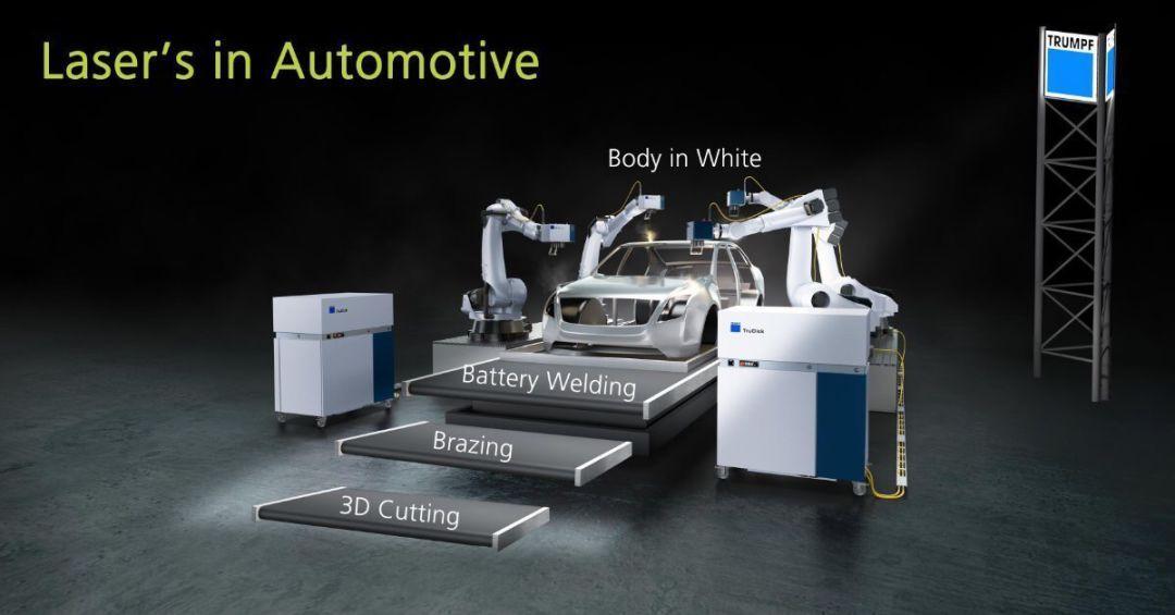 解密汽车轻量化之激光技术的应用