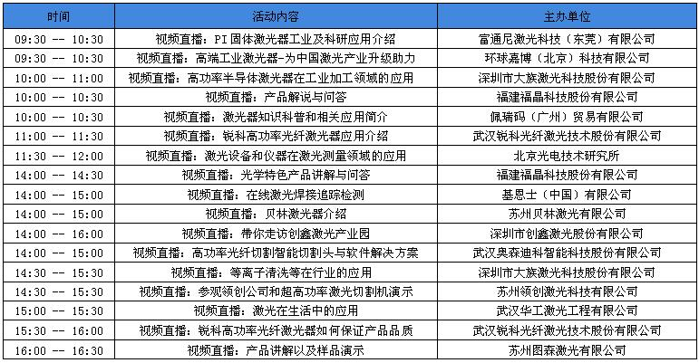 OFweek2018(第五届)中国激光在线展会亮点大揭秘