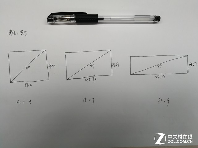 从4:3到32:9 显示器宽高比加深是用户之福吗
