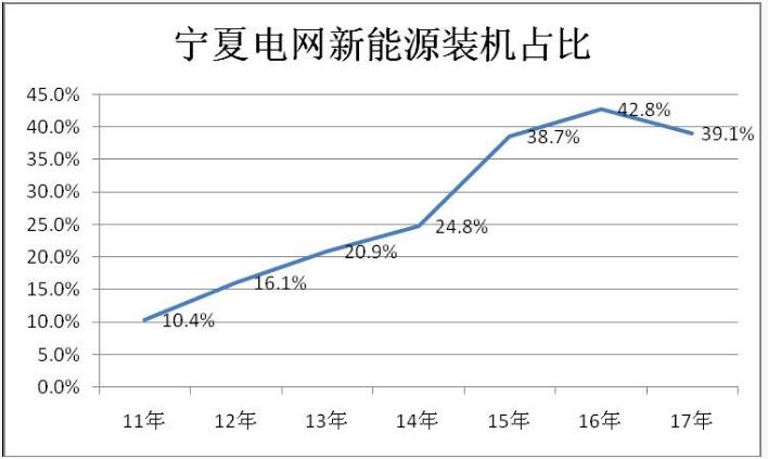 海原县2020高清规划图