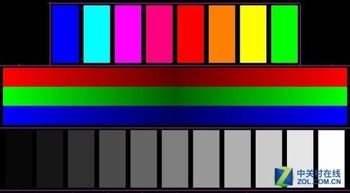 从色轮到光源 解密投影机色彩三大要素