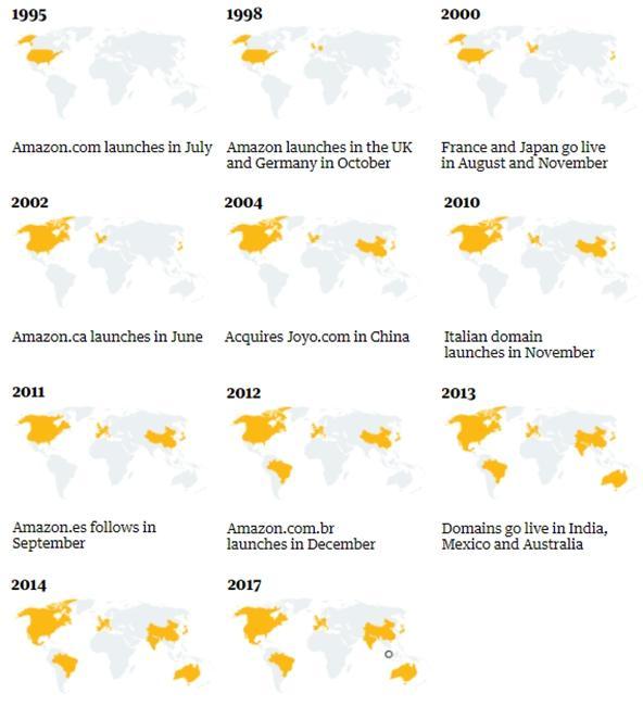几个数据看清贝索斯的亚马逊商业帝国