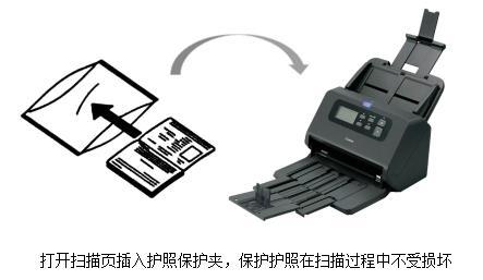 A4家族添强援 佳能发布2款专业高速文件扫描仪