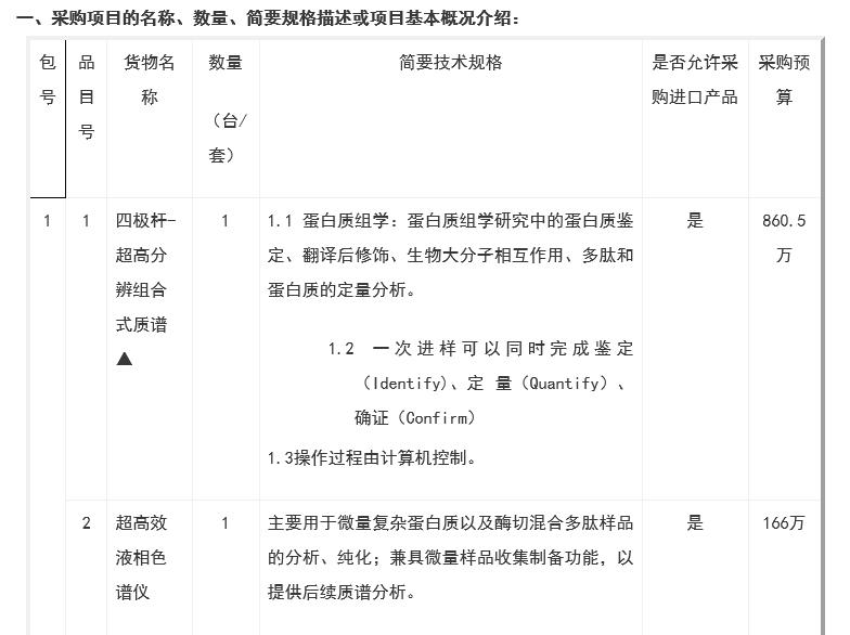 仪商福利!北京大学斥资1026.5万采购质谱仪等