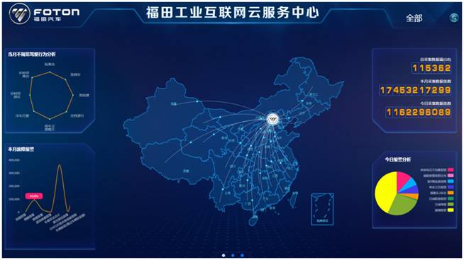 福田汽车加大工业4.0领域投资 加码工业互联网战略