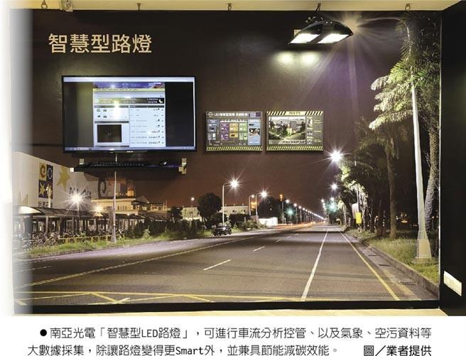 南亚光电智慧路灯成2018台湾国际照明展亮点