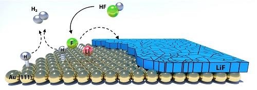 解开锂电池固体电解质界面成分,盼打造全新电池技术