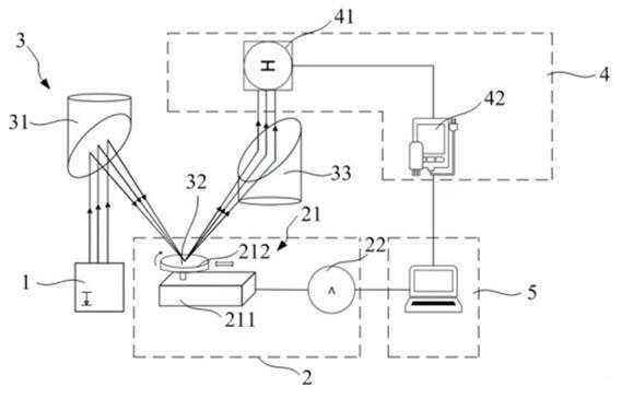 """感知""""利器"""":太赫兹二维成像系统及成像方法"""