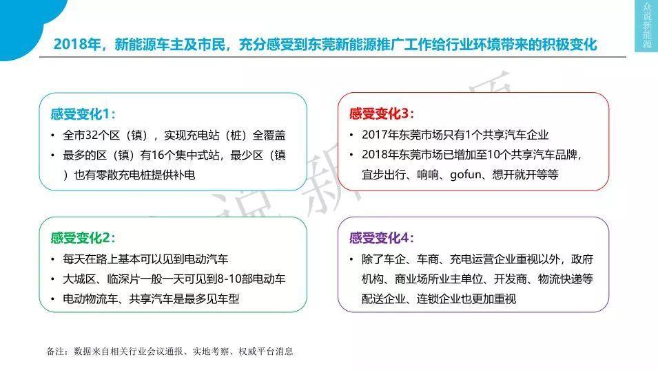 """一起感受东莞新能源汽车应用推广""""新速度"""""""