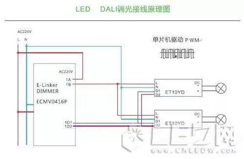 五种调光方法让你全面了解LED照明!