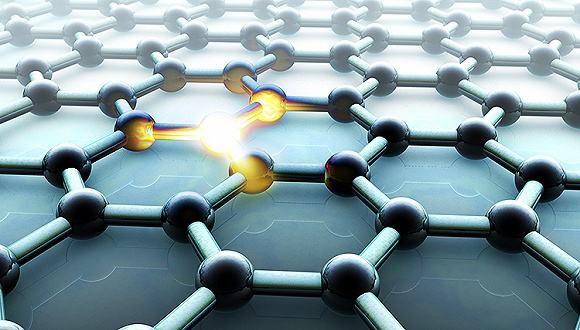 氢燃料电池 石墨烯电池 锂电池谁会是新能源汽车的明日之星?