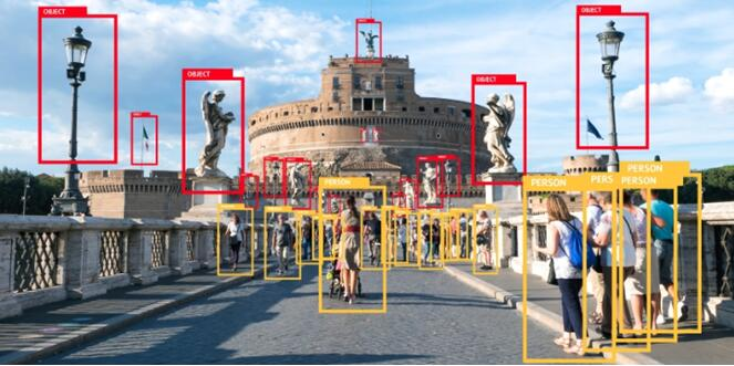 人工智能正在改变安防入侵动态检测行业