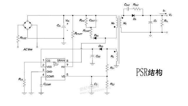 PSR架构电源全解读,看完这3点你就懂了!