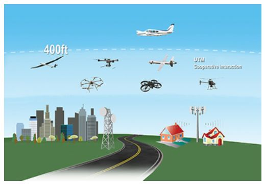 无人车、无人机、超级高铁、智慧城市......这是一份来自未来的出行报告