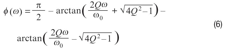 有源滤波器的相位响应第三部分:带通响应