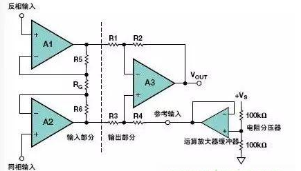 设计耦合运算放大器电路,如何避免那些小错误?
