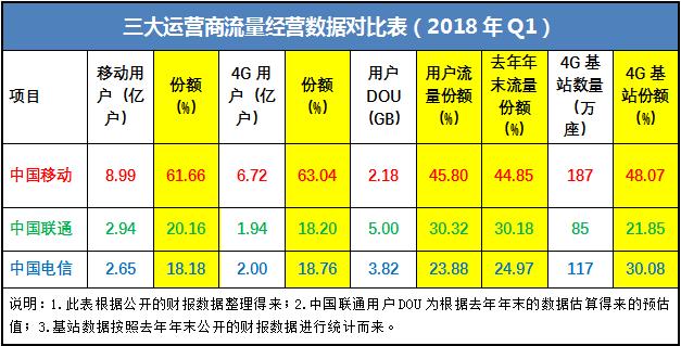 中国电信给通信行业带来了哪些启示