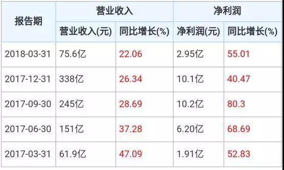 小米本周赴港IPO:深天马A/蓝思科技/京东方等供应商受益