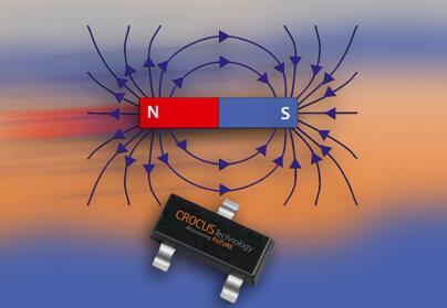 Crocus Technology最后一轮融资3500万美元 加速TMR磁传感业务