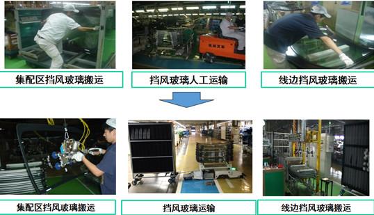 使用超过1000台AGV的整车制造厂都在关注哪些点