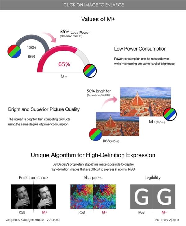 廉价iPhoneX曝光:苹果要用这么优秀LCD屏?