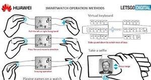 华为或推出游戏智能手表:表带化身手柄