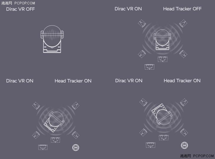 Dirac Research将在 VRLA 2018发布第二代VR音频解决方案