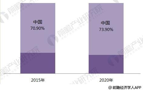 2018年微特电机行业发展现状与趋势分析 新兴领域需求拉动增长