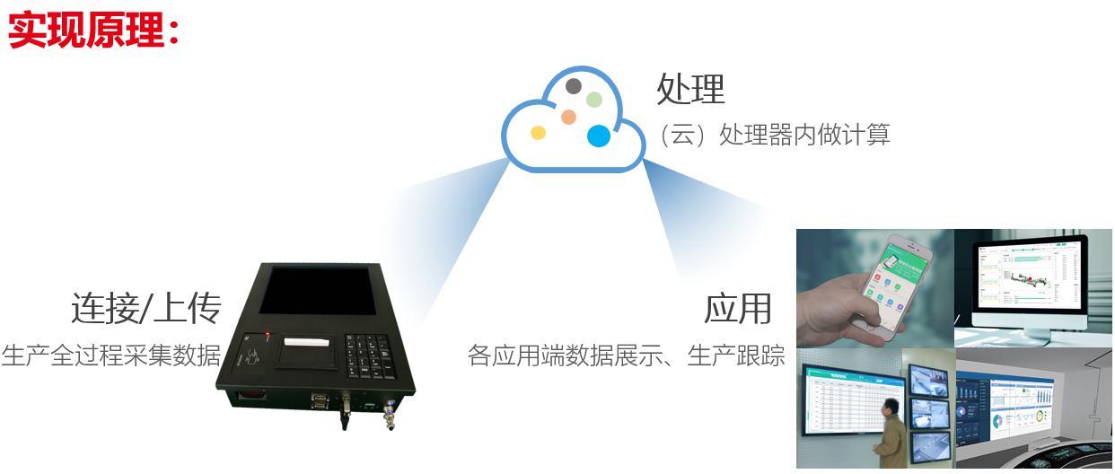 动力飞扬引领PCB行业迈入工业4.0