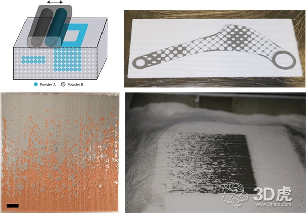 功能分级材料是快速有效的多材料3D打印的关键