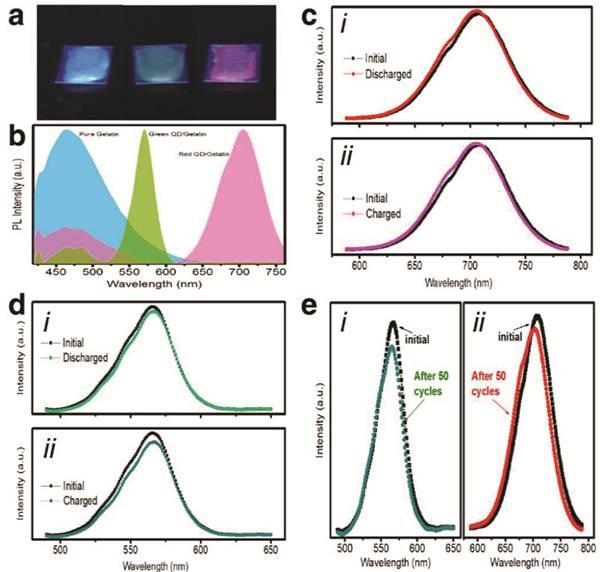 香港城市大学Energ. Environ. Sci.:屏幕滤波器中与透光和光致发光的微电池组的结合