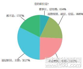 PVBL2017年度中国光伏品牌市场趋势调研报告
