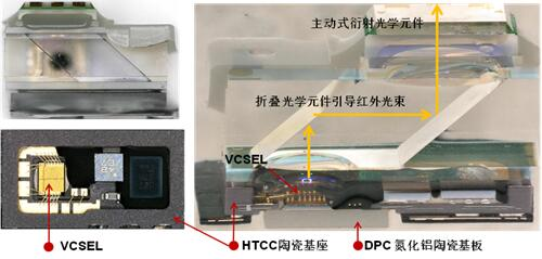 解剖iPhone X 3D感测元件 DPC陶瓷基板前途无限