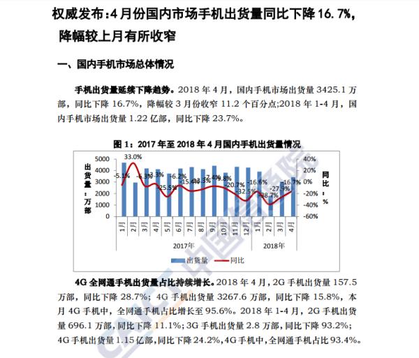 国内智能手机4月份出货量同比下降15.3%