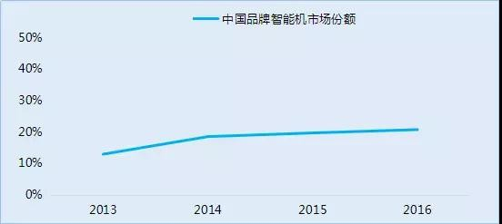 传中兴手机业务将出售:华为OPPO小米参与洽谈