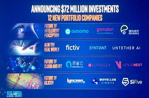 英特尔投资12家科技创业公司超过7200万美元 三家是中国公司