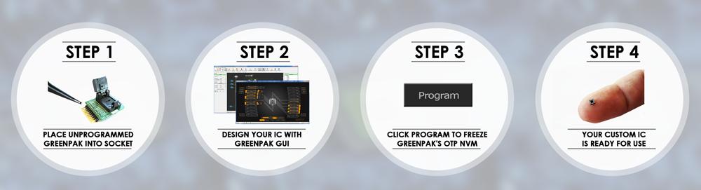 芯原力 道至简:Dialog GreenPAK混合信号技术研讨会成功举行
