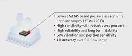 SMI推出具有超长稳定性的MEMS超低差压传感器