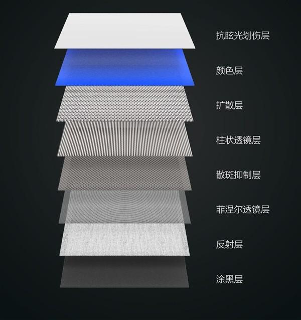 小米生态链峰米推出Fabulus激光投影电视专用抗光屏